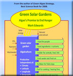 GreenSolar